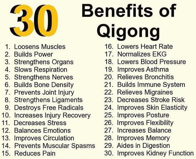 Asheville Qigong For Better Health Classes